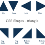 CSS Shapes – Triangle