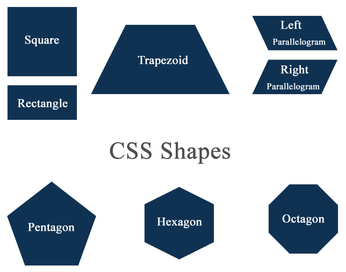 how to create triangle in css