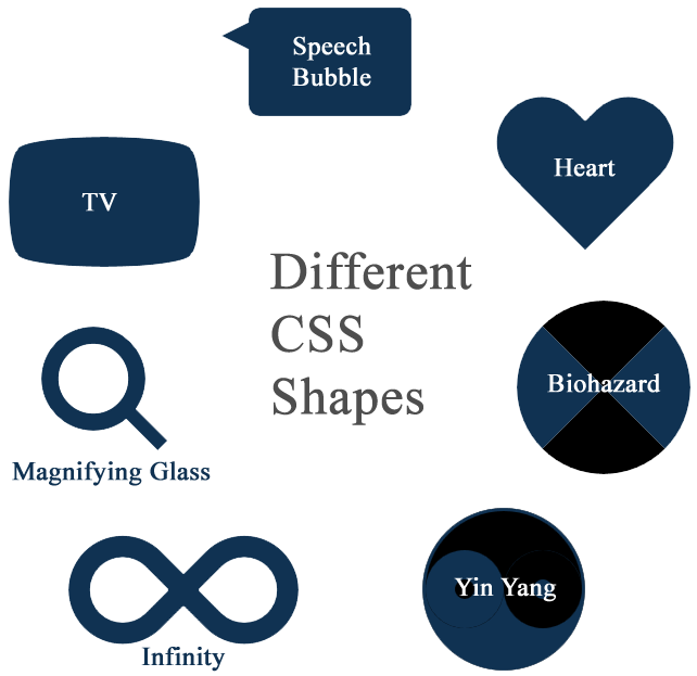 Different CSS Shapes